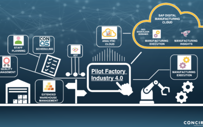 SAP Digital Manufacturing Cloud (DMC) in der Pilotfabrik