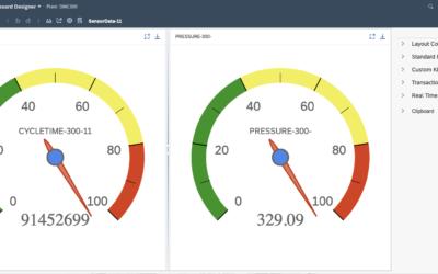 SAP DMC – Machine Model and Connectivity